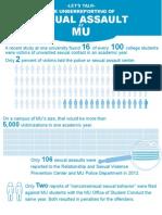 Columbia Missourian Sexual Assault Conversation Guide