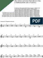 Intervallbildung + Übung.pdf
