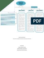 1.5 Beneficios de la Evaluación del Desempeño.docx