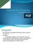 Advance Chart Properties of Drill Down Tab