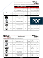 Lista de Precios Motortronica 2013