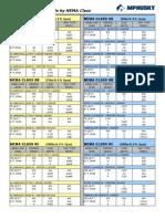 Quick Guide Section-NEMA