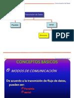 4 Modos Comunic
