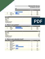 Newsworthy Survey