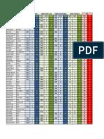 3B_liga_orientaventura_28marzo.pdf