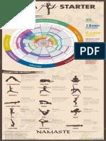Yoga for Starter Infographic