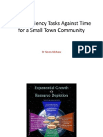 Self Sufficiency Tasks Against Time for a Small Town Community