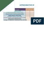 PCPICH Power Calculation