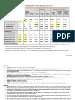 Sales Tax Collection Matrix