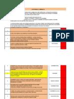 Contabilidad de Las Organizaciones - Actividad 1 Unidad 1
