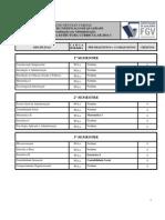Pre Requisitos Estrutura Curricular ADM 2011-1 Certf Qualid FGV - Em Curso