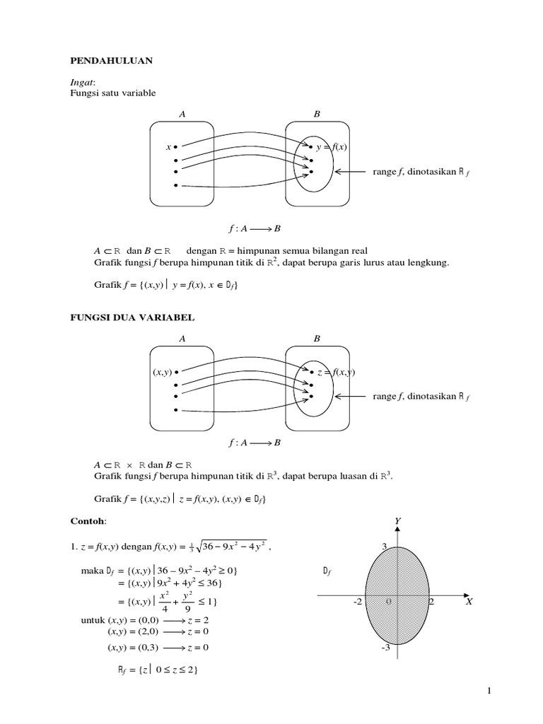 Kalkulus lanjut materi ringkas1 ccuart Images