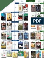 Guide de droits printemps/été 2014