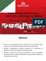 conciliación-negociaciones-efectivas