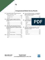 Wi 7 Minimum Wage Polling Results