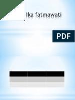 Ppt Ika Fatmawati