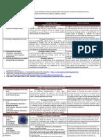 Biología Celular Estrategias Contenido Declarativo Complejo