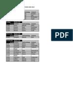 Schedule Research Presentations June 2014