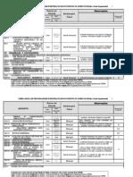 04_TBTEx - Temporalidade e Destinação de Documentos do Exército