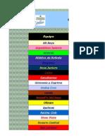 Campeonato de Primera División 2013-14 Argentina