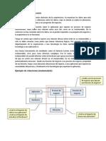 Traduccion Metodologia Arquitectura IBM