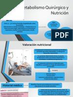 Metabolismo Quirúrgico y Nutrición 2