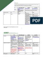 doc Comparatif-recup-notices