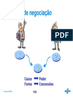 Técnicas para Negociações