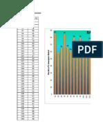 Graf Keputusan Analisis Pra Upsr Sek 2012