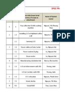 Copy of Warranty Management Tracking Sheet - SPGC Projects Ww35 5'13