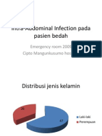 Intra Abdominal Infection