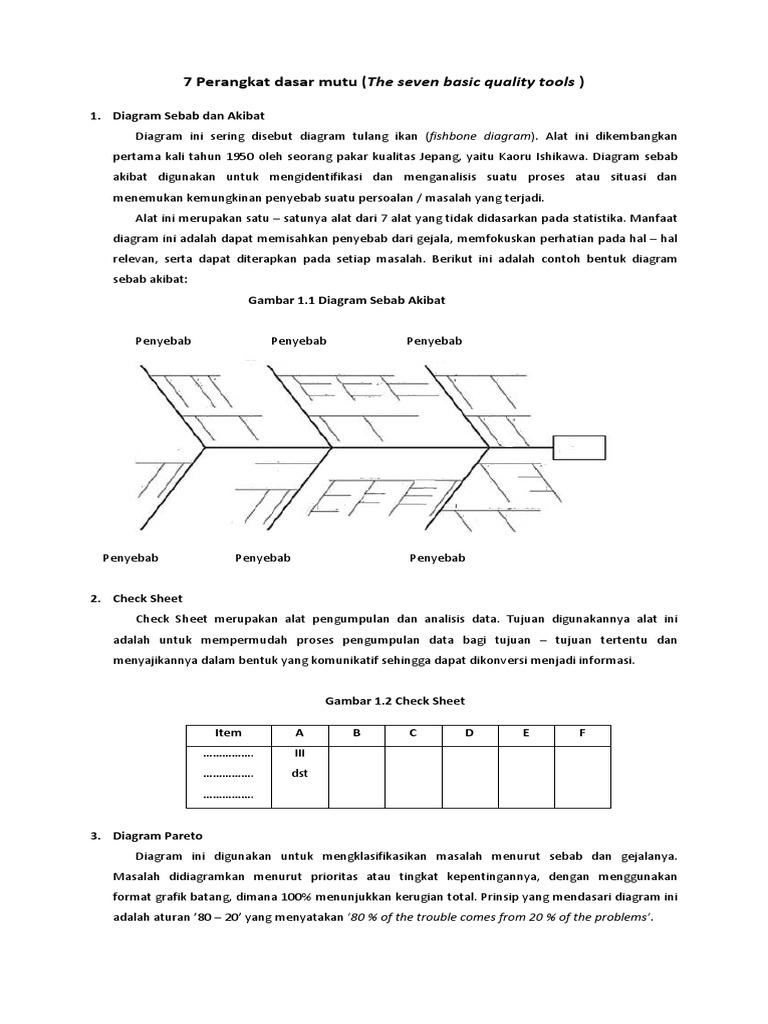 7 perangkat dasar mutu ccuart Image collections