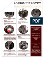 Terrorism Factsheet