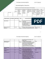 instructional design planfow-1