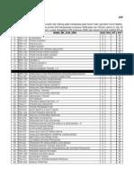 File Konversi Kurikulum Mahasiswa Teknik Industri