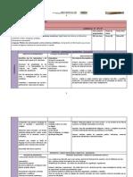 Anexo 8. Secuencia didáctica ejemplo2014