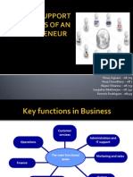 Role+of+Support+Functions+of+an+Entrepreneur