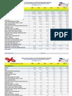 RD:Deuda 2009-2014 por Tasas Interés