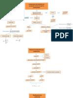 Mapas conceptuales Guillermo1