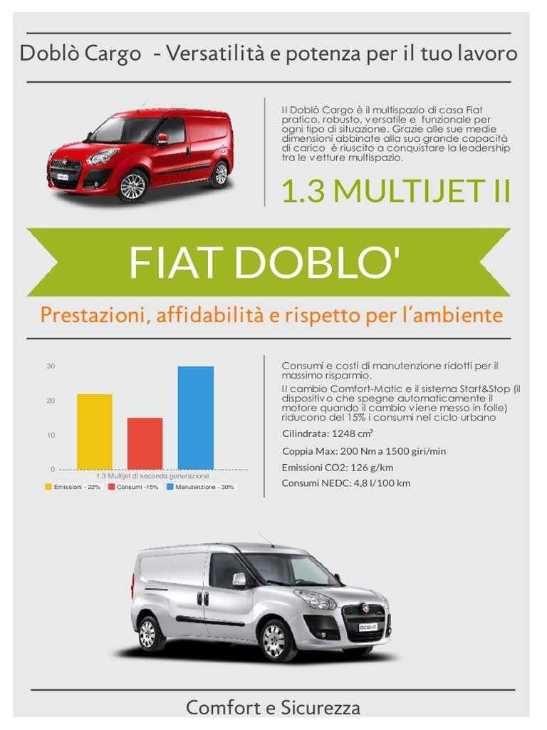 Fiat Doblo Cargo Un Furgone Speciale