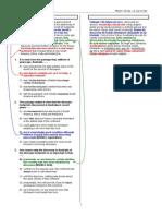 OSYM PASSAGES 1 (oklu aç
