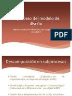 El proceso del modelo de diseño