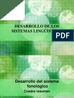 desarrollo de los sistemas fono,sem, sint,prag.pdf