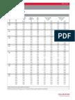 API Casing Chart