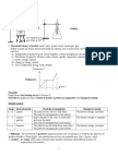 Chemistry Form 4 Notes