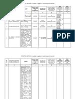 Registrul national de evidenta a agentilor de munca temporaraa autorizati
