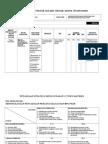 Pelan Strategik Kajian Tempatan 120809123249 Phpapp02