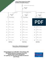 3Ph Distribution Board