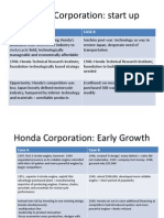 Honda Corporation, Case a and Case B