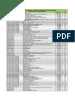 SI Study Scholarship List of Eligible Progams2013 14